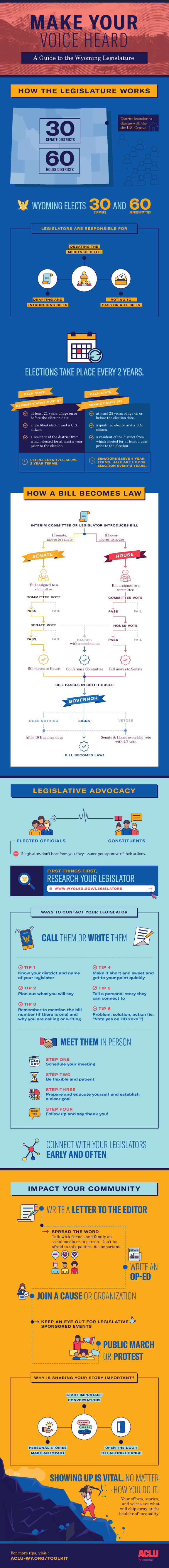 Legislative Infographic, PNG